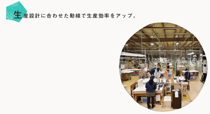 生産設計に合わせた動線で生産率をアップ